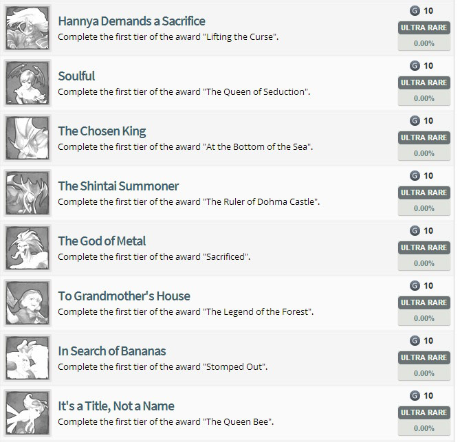 Darkstalkers Resurrection achievement list image #3