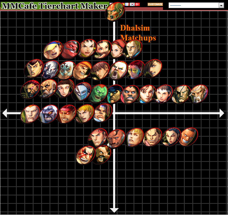 Dhalsim's match ups in Super Street Fighter 4 Arcade Edition v2012 by Filipino Champ