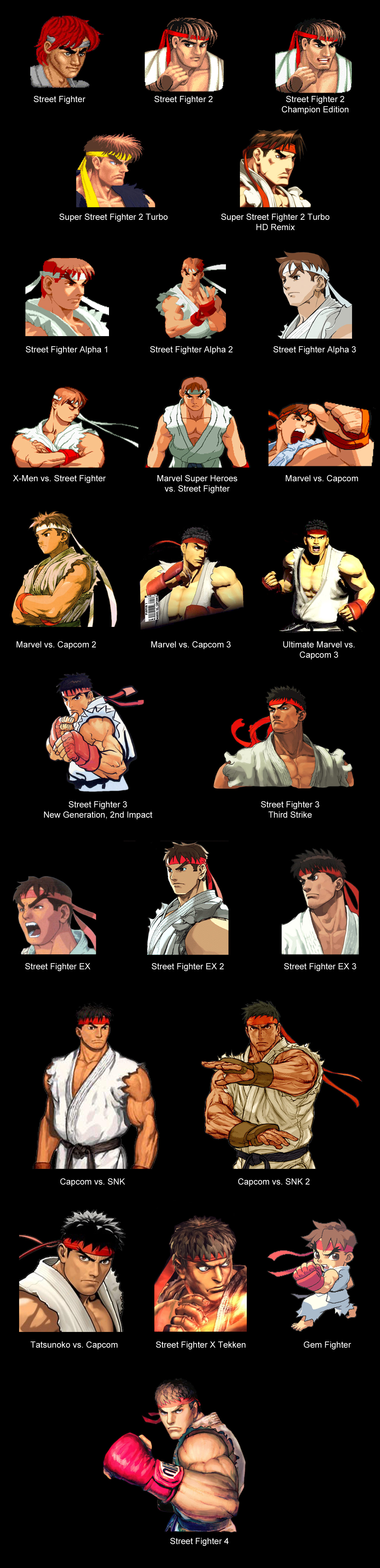 Visual history of Ryu in Street Fighter, Vs. and other Capcom fighting games