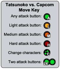 Tatsunoko vs. Capcom Button Move Key