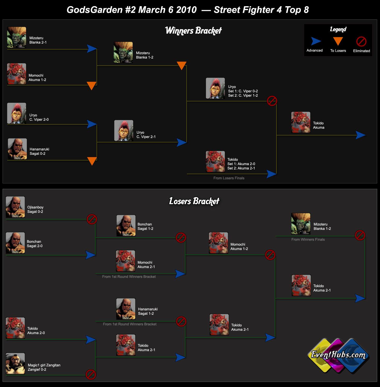 GodsGarden #2 March 6, 2010 — Street Fighter 4 tournament bracket results