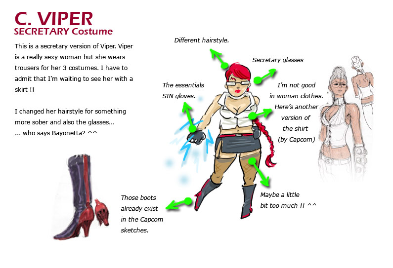 C. Viper remixed Street Fighter 4 artwork explanation by KAiWAi