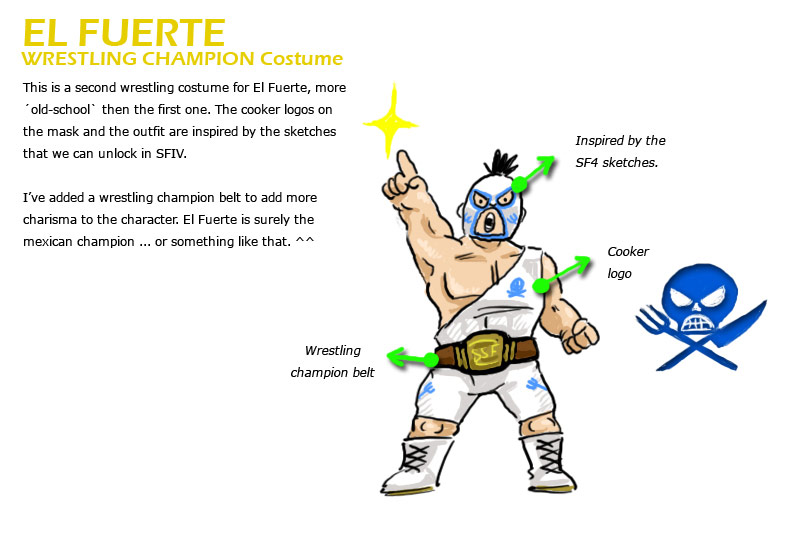 El Fuerte remixed Street Fighter 4 artwork explanation by KAiWAi