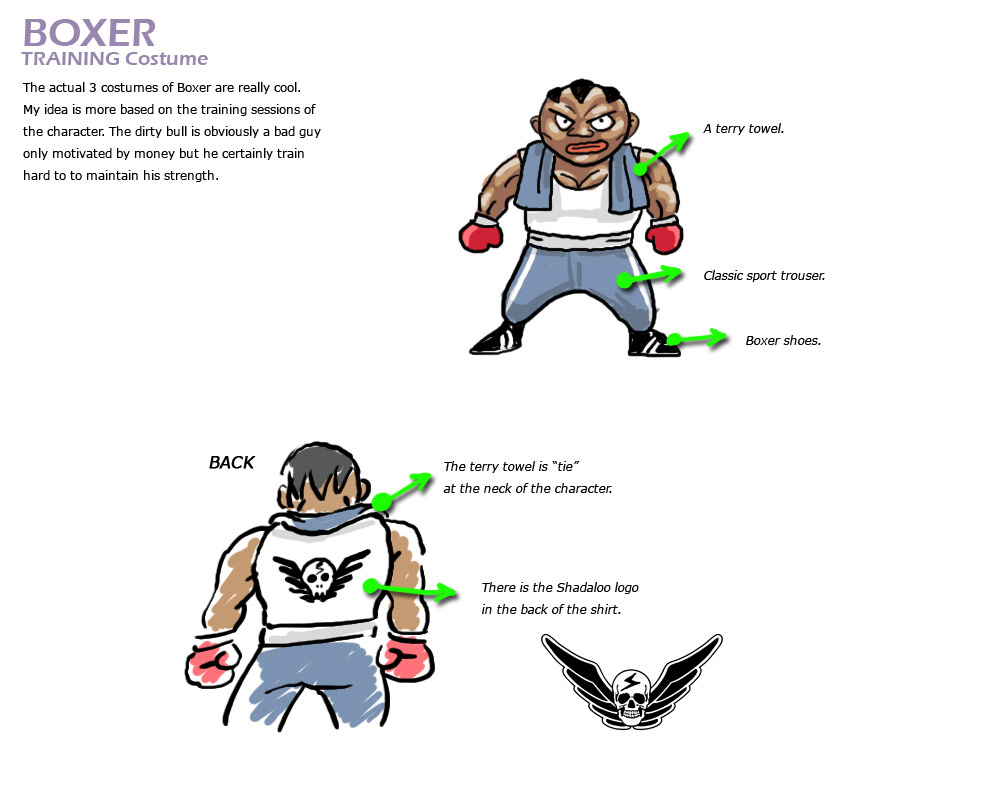 Balrog remixed Street Fighter 4 artwork explanation by KAiWAi
