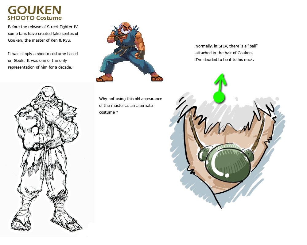 Gouken remixed Street Fighter 4 artwork explanation by KAiWAi