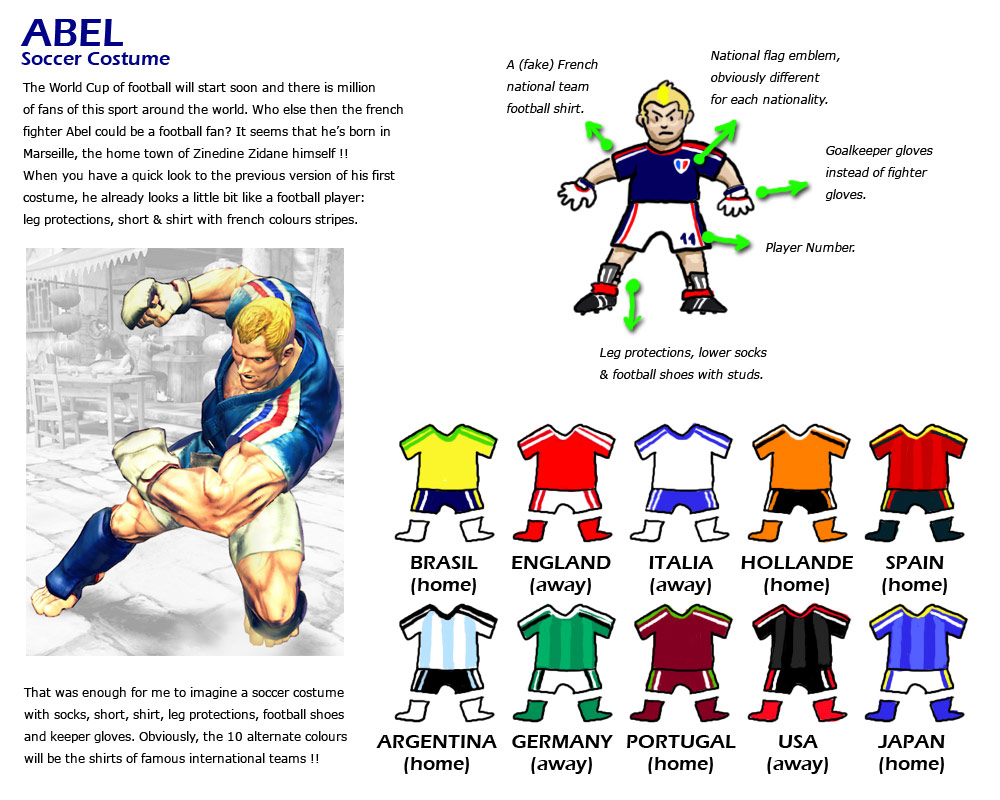 Abel remixed Street Fighter 4 artwork explanation by KAiWAi
