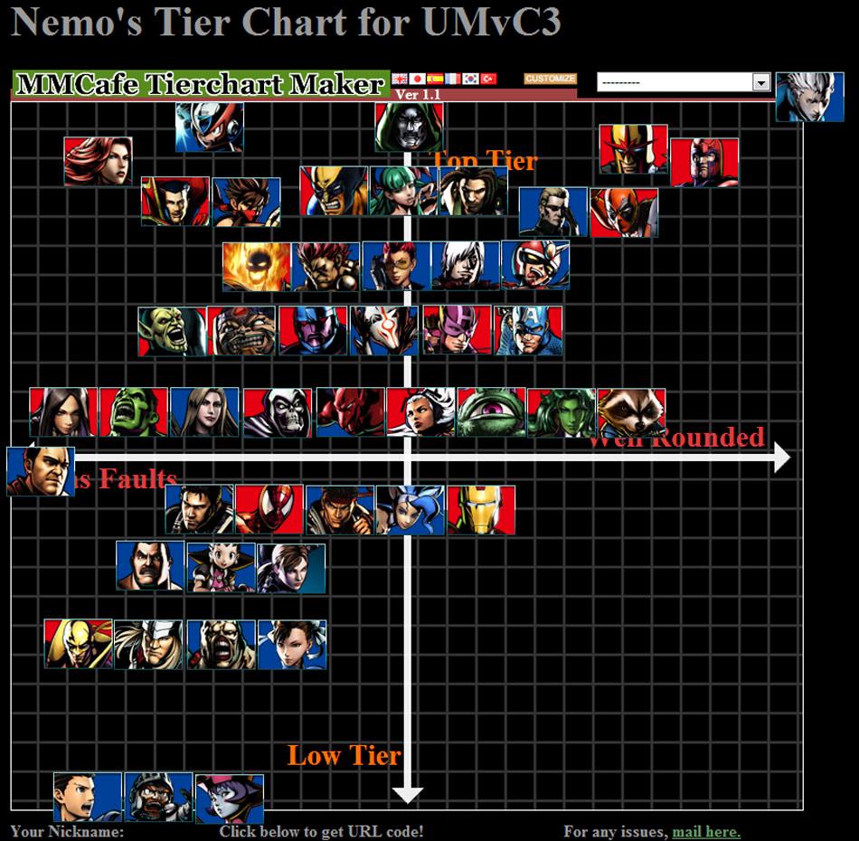 Nemo's Ultimate Marvel vs. Capcom 3 tier list