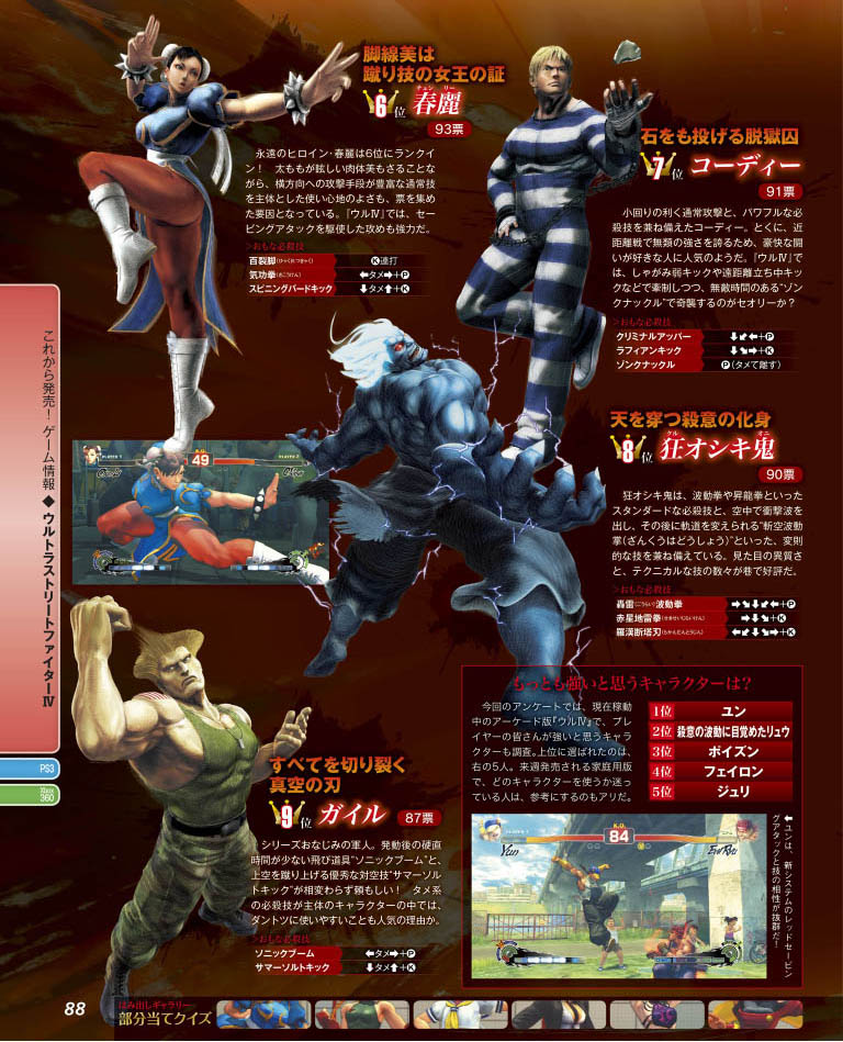 Ultra Street Fighter 4 character popularity ranking in Japan - 03