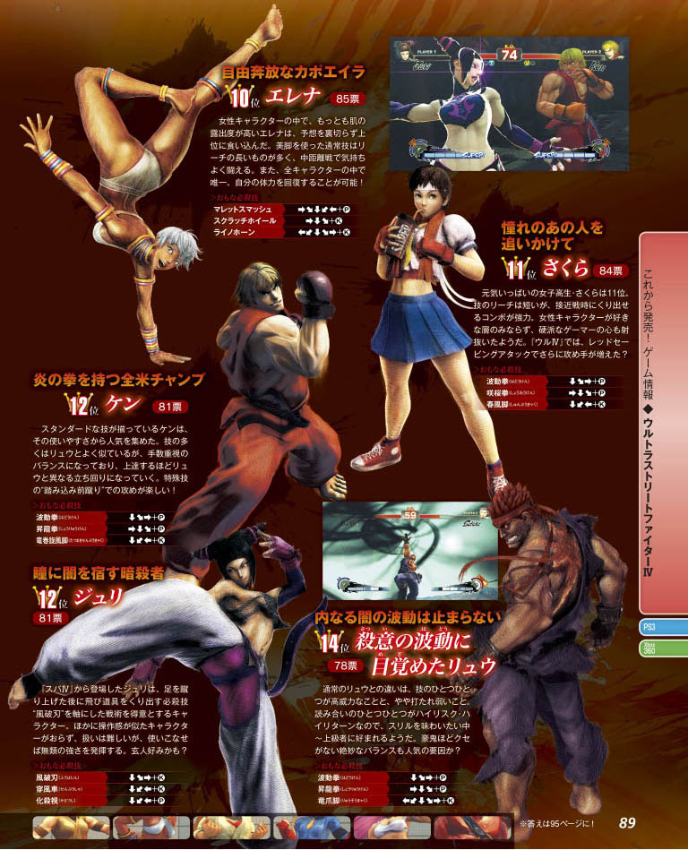 Ultra Street Fighter 4 character popularity ranking in Japan - 04
