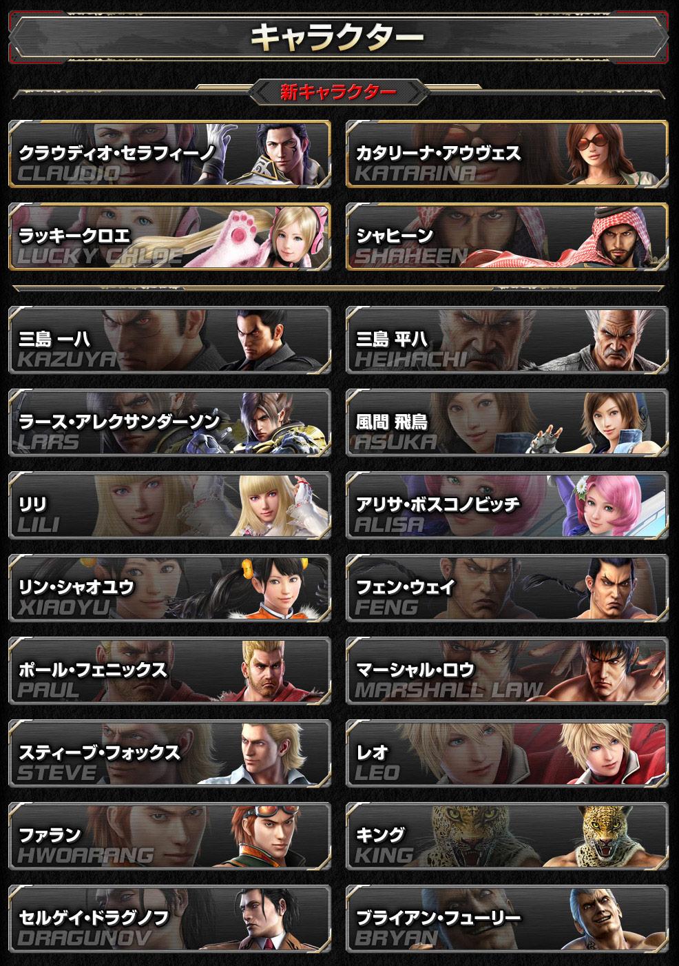 Tekken 7 Arcade Character List
