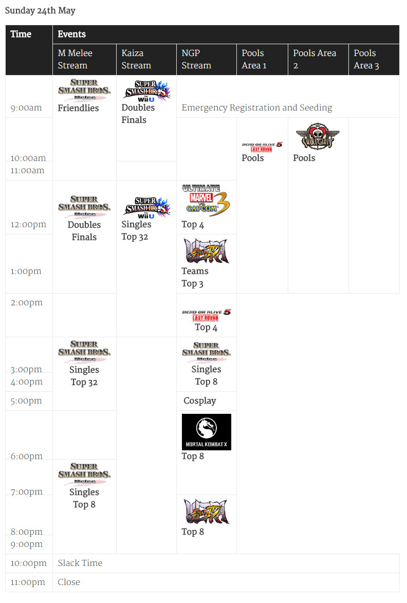 Battle Arena Melbourne 2015 schedule 2 out of 2 image gallery