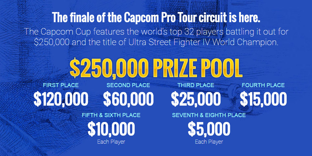Capcom Cup schedule and prizes 2 out of 2 image gallery
