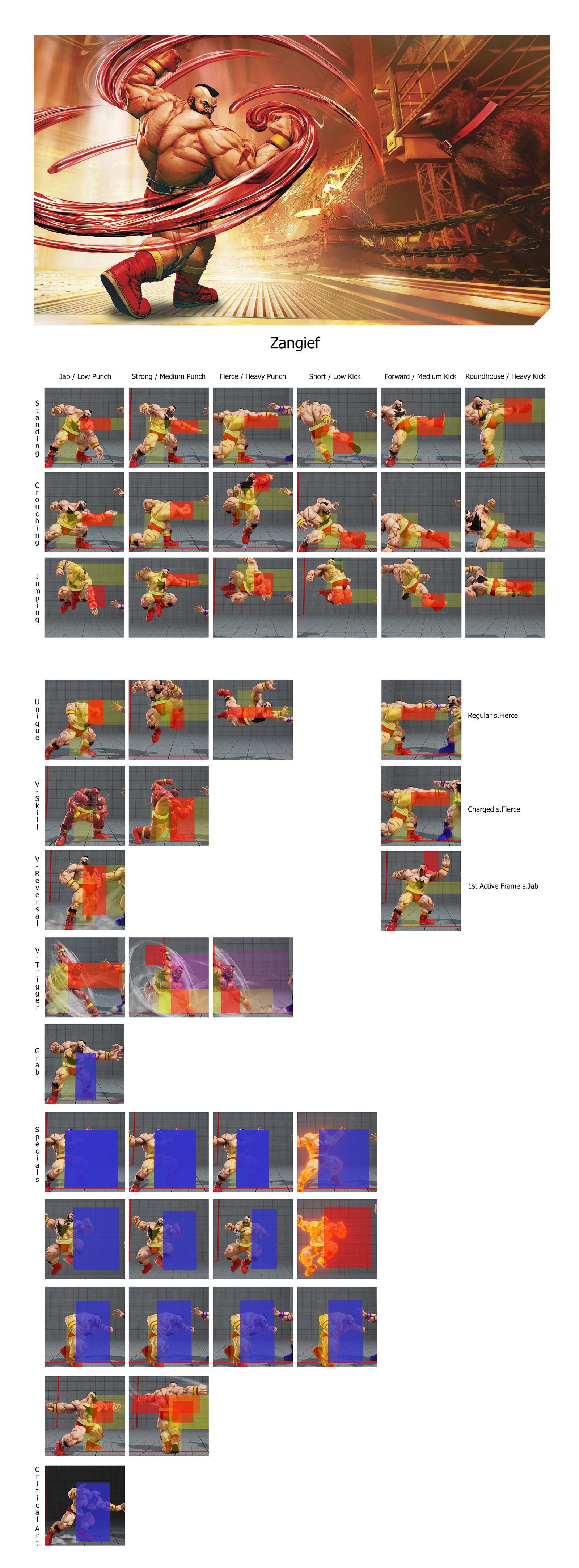 SF5 Hit and Hurt Boxes 16 out of 16 image gallery