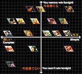 Nemo's Street Fighter 5 tier listings image #1