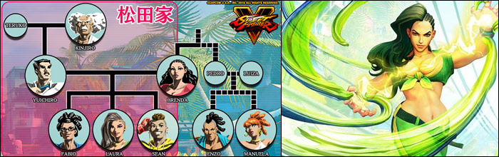 Check out Laura's extended family in Street Fighter 5 - Sean