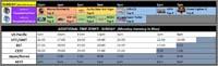 Toryuken 5 Schedule image #3