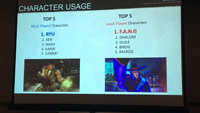 Street Fighter EVO panel popularity and win stats and input delay image #1