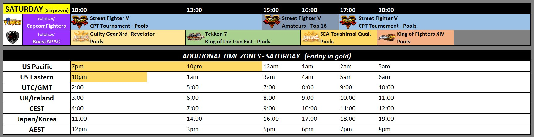 South East Asia Major 2016 Schedule 2 out of 3 image gallery