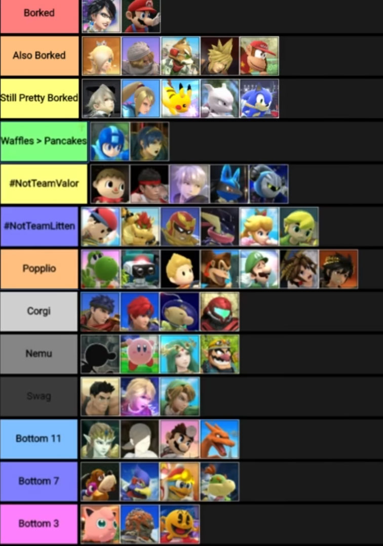 esam s 1 1 6 tier list for super smash bros for the wii u 1 out of
