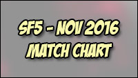 Character popularity and match rankings for Street Fighter 5 image #4