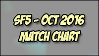 Character popularity and match rankings for Street Fighter 5 image #6