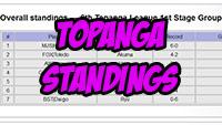 Topanga Standings image #1