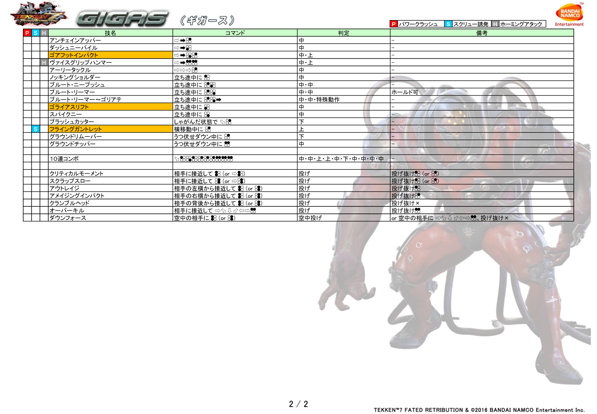 Gigas' moves Tekken 7 2 out of 2 image gallery