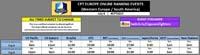 Capcom Pro Tour Online Event Schedule image #1