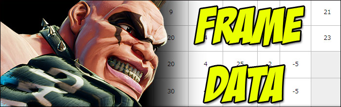 Capcom\'s CFN site adds Street Fighter 5 frame data and new online ...