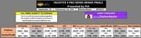 Injustice 2 Pro Series Grand Finals Schedule image #1