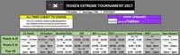 TXT 2017 Event Schedule image #1
