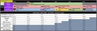 DreamHack Denver 2017 Event Schedule image #1