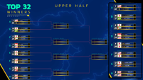 Capcom Cup 2017 bracket image #1