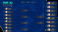 Capcom Cup 2017 bracket image #2