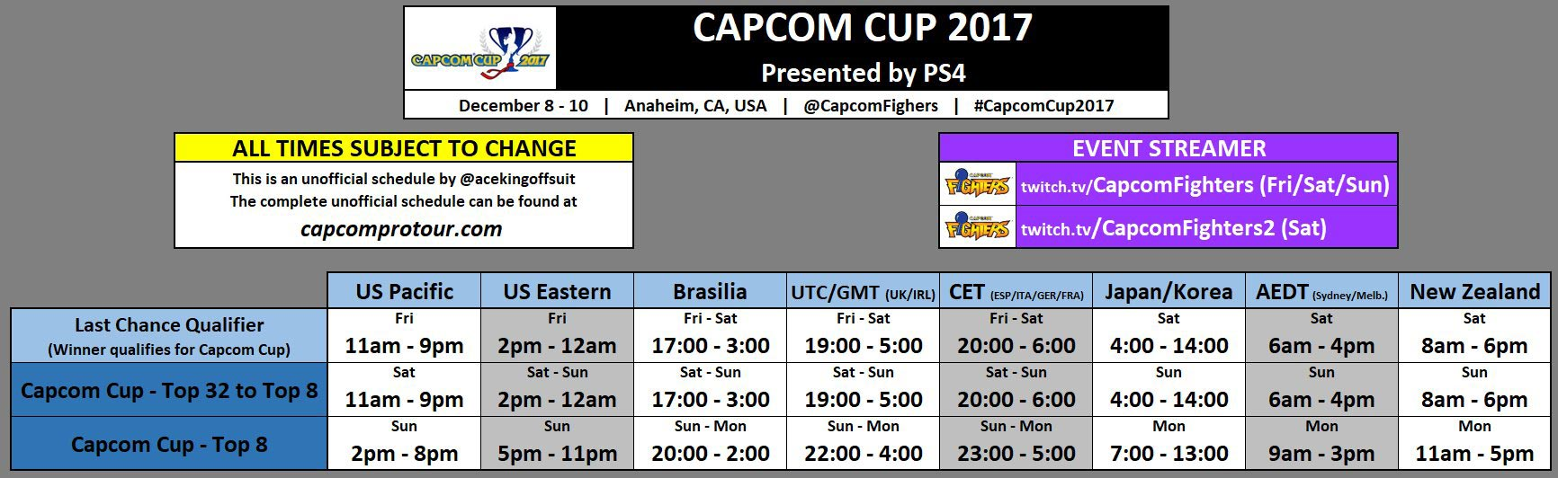 Capcom Cup Event Schedule 1 out of 2 image gallery