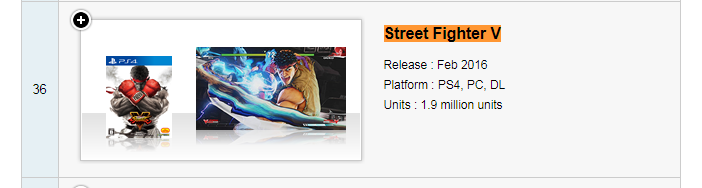 Street Fighter 5 sales numbers 1 out of 1 image gallery