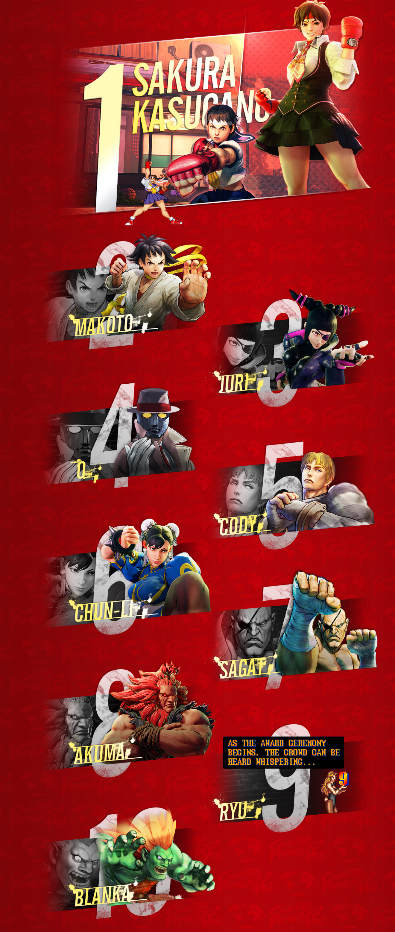CFN Character Popularity Poll 1 out of 3 image gallery