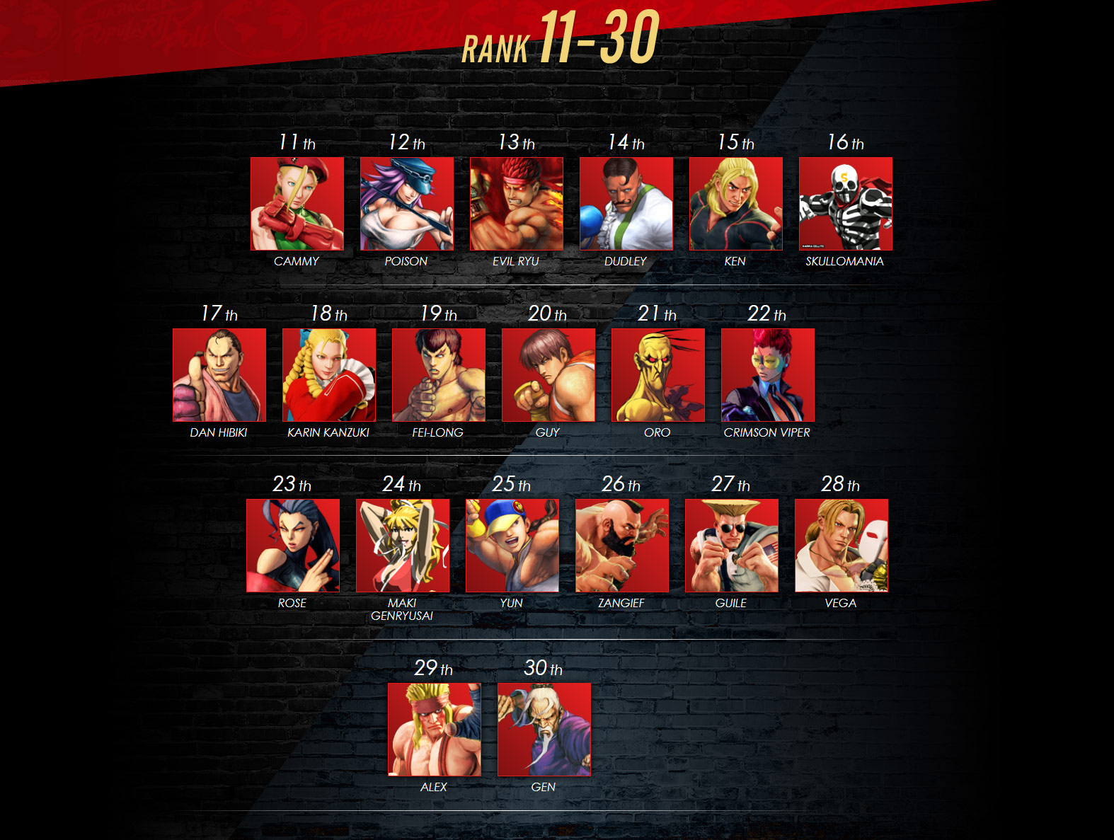 CFN Character Popularity Poll 2 out of 3 image gallery