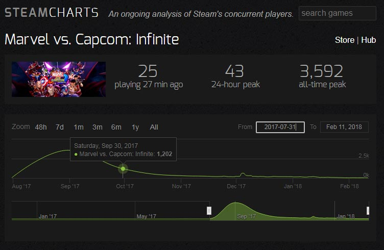 Steam Numbers 2 out of 14 image gallery