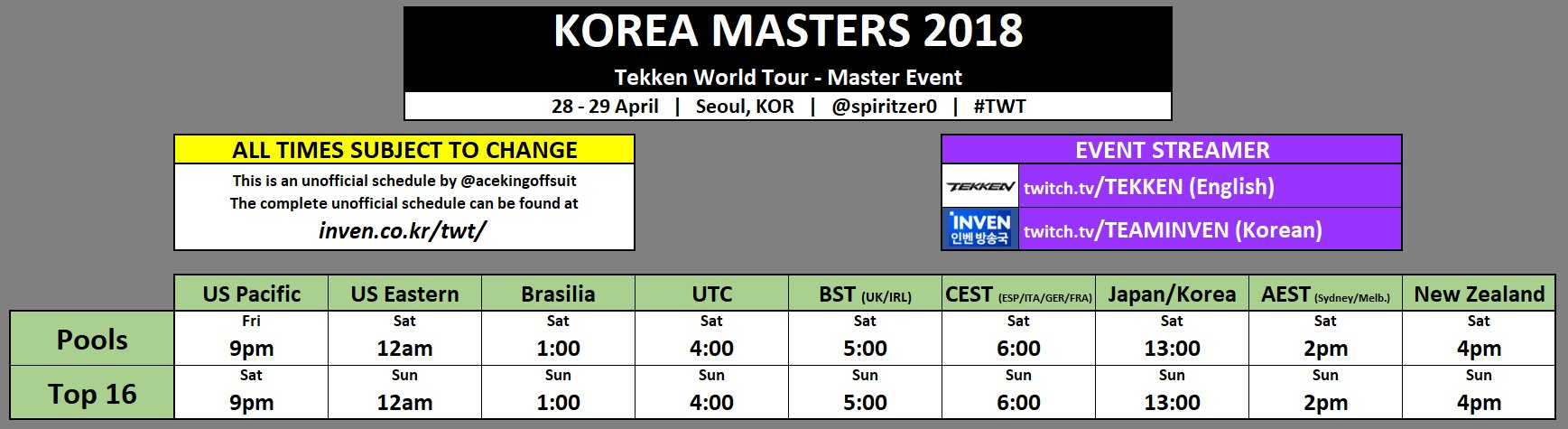 2Pm Bst To Aest tekken world tour 2018 korea masters event schedule 1 out of
