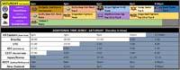 Northwest Majors X Event Schedule image #1