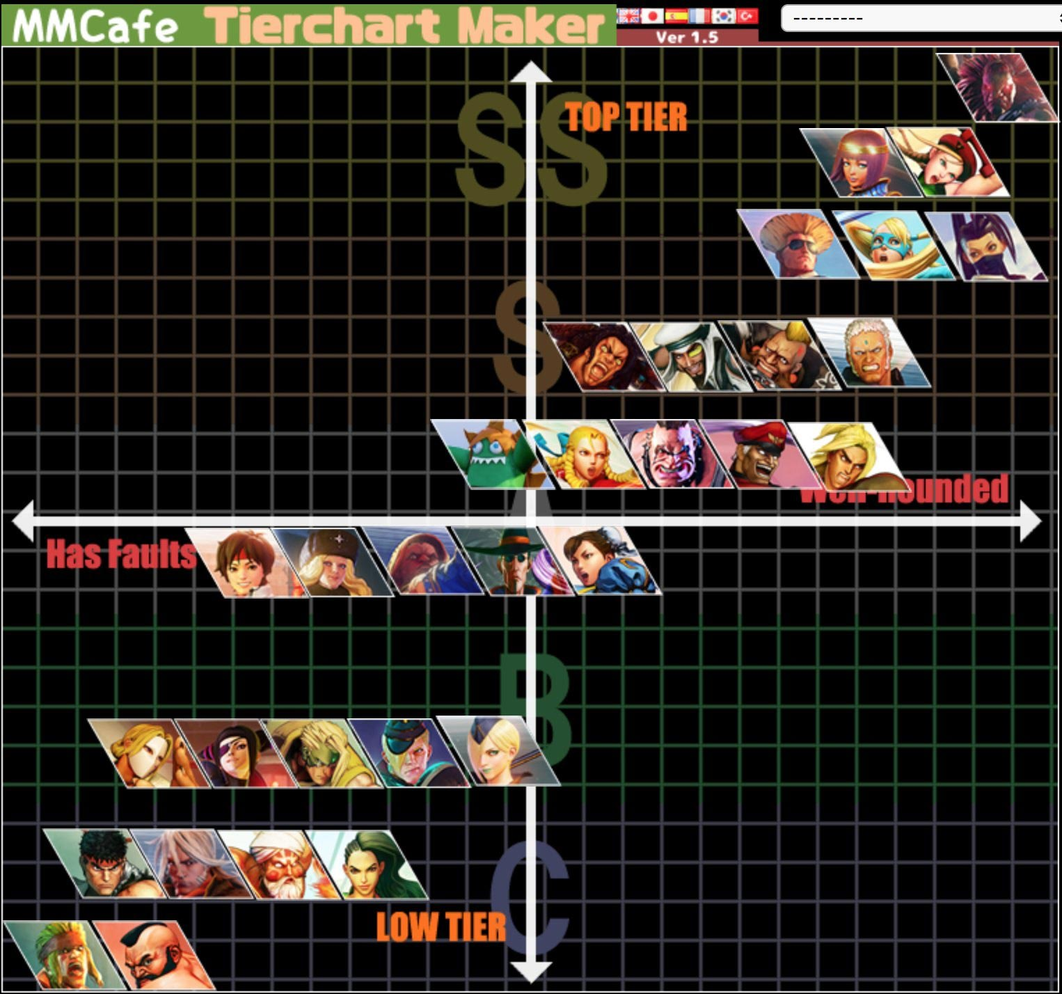 Flash S Street Fighter 5 Season 3 Tier List 1 Out Of 1 Image Gallery