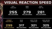 Visual Reaction Stats image #1