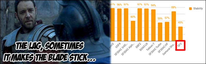 Street Fighter 5's input lag actually fluctuates mid match according