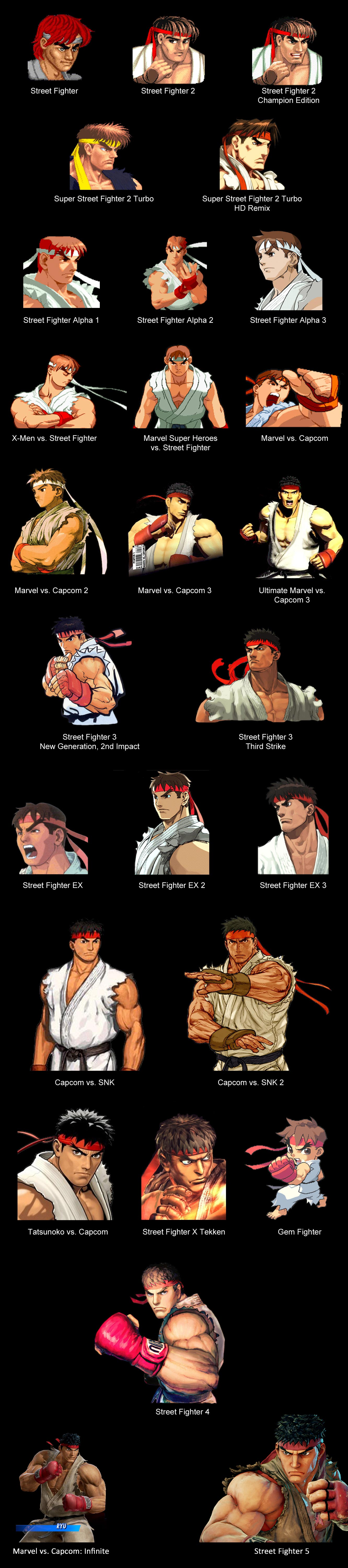 Ryu's visual history 1 out of 1 image gallery