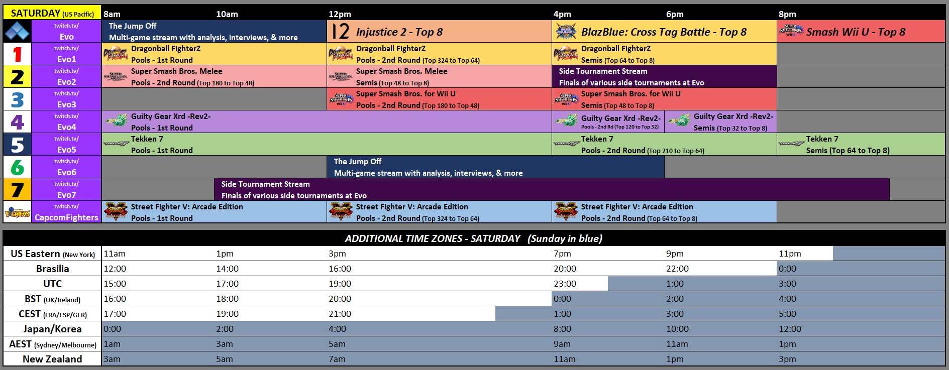 EVO 2018 Schedule 2 out of 3 image gallery