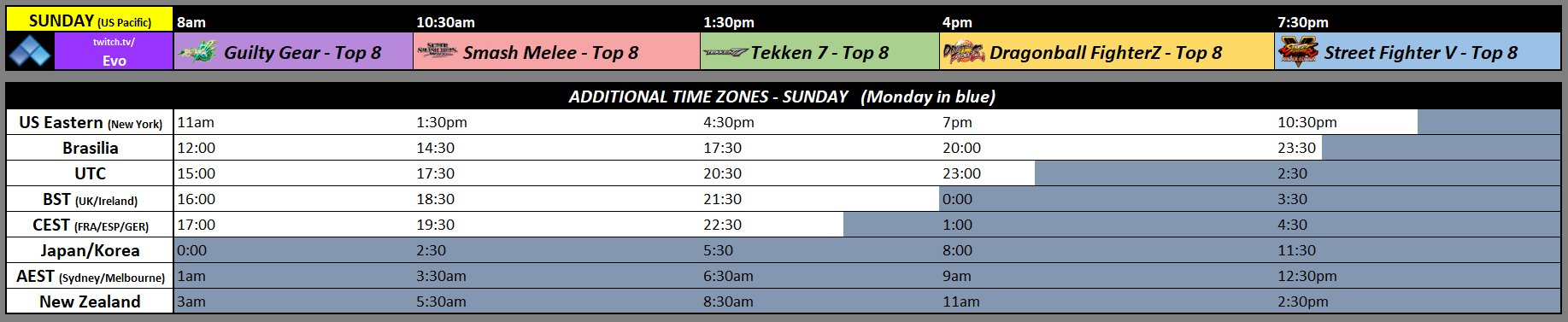 EVO 2018 Schedule 3 out of 3 image gallery