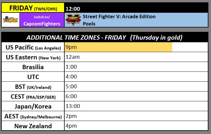 TWFighter Major 2018 Event Schedule 1 out of 3 image gallery