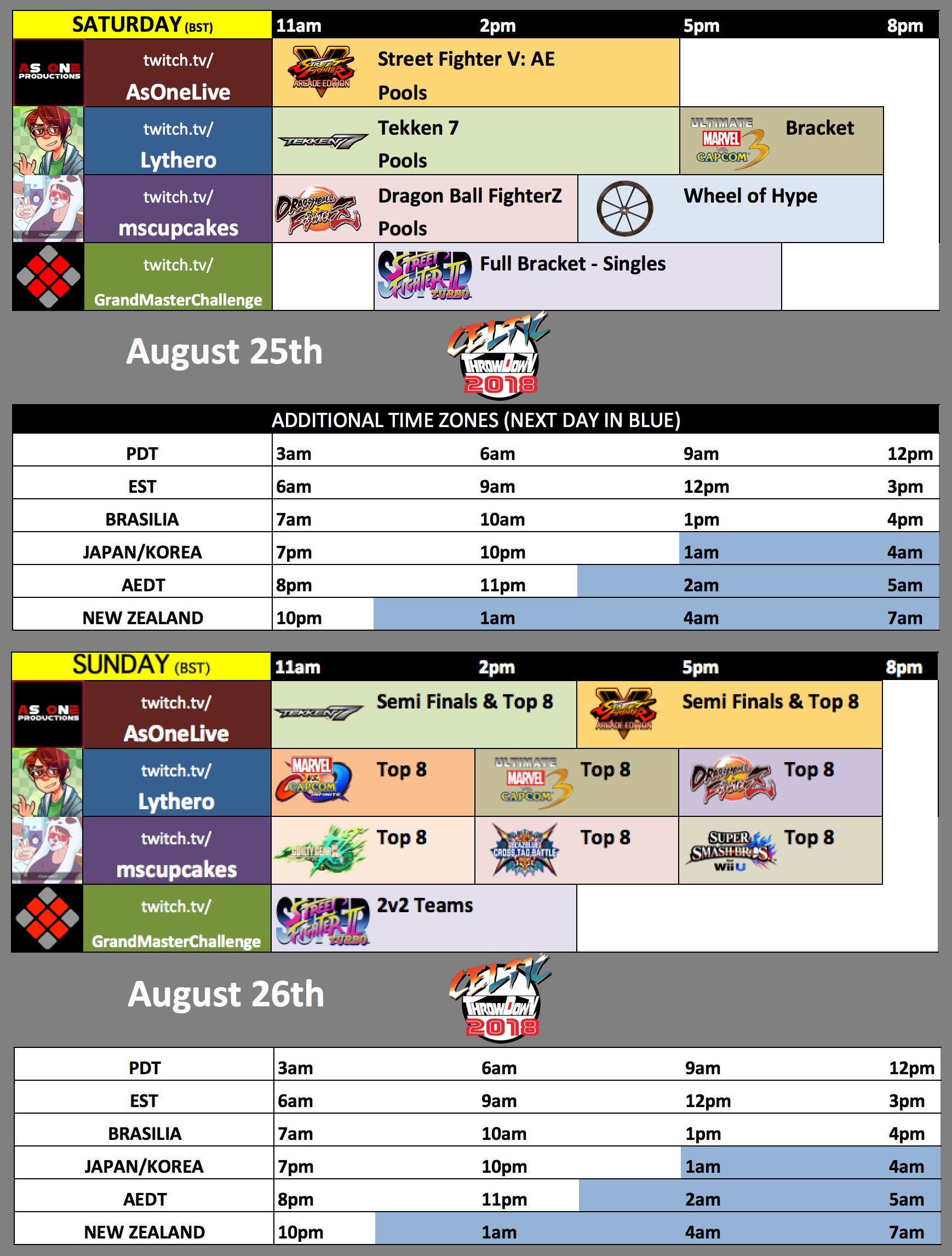 Celtic Throwdown 2018 Event Schedule 1 out of 1 image gallery
