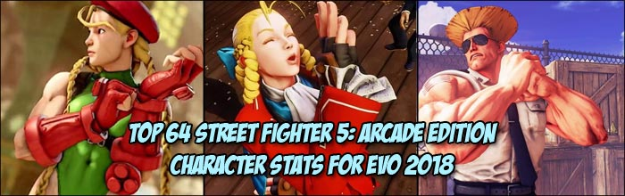 who won evo 2018 street fighter 5